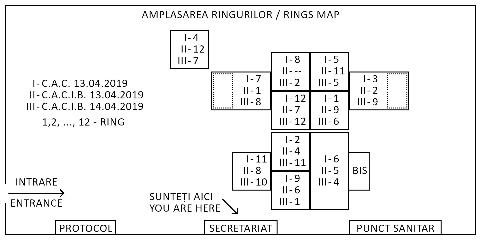 Ring map